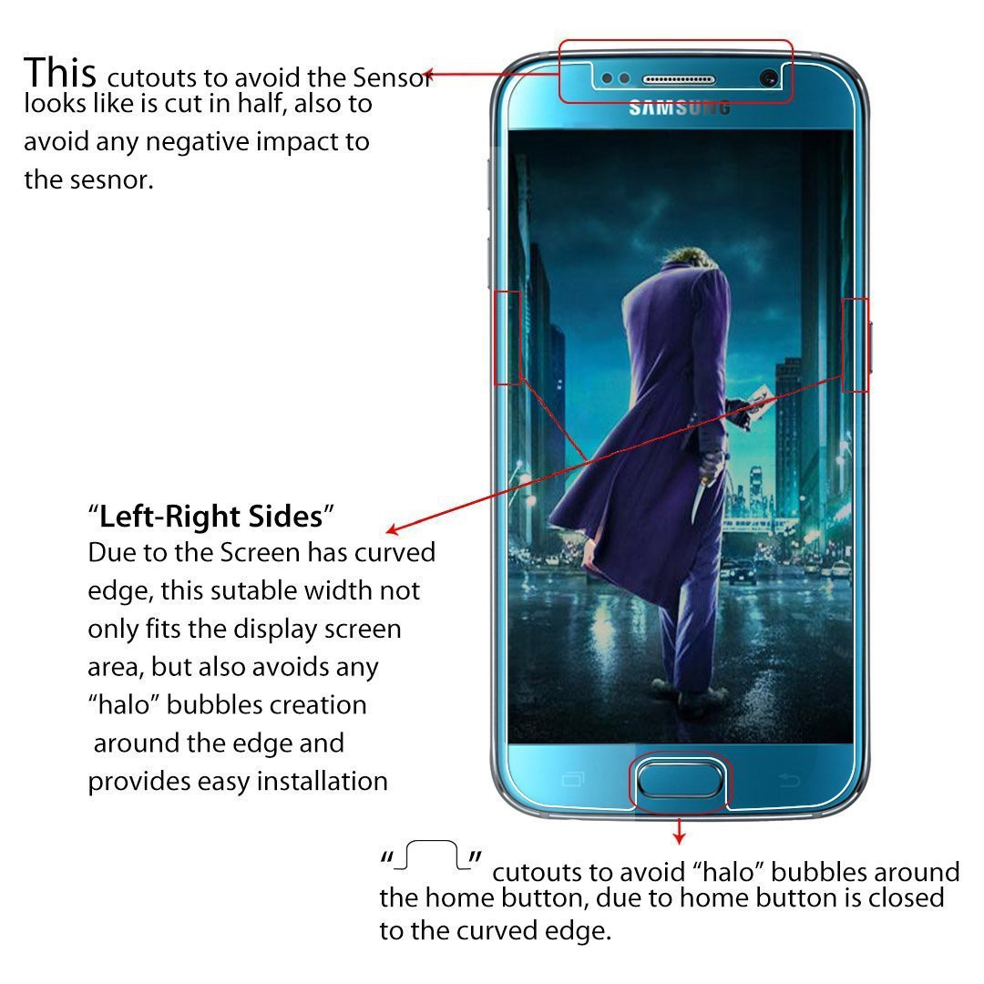 Samsung Galaxy S6 Tempered Glass Screen Protector | MXX